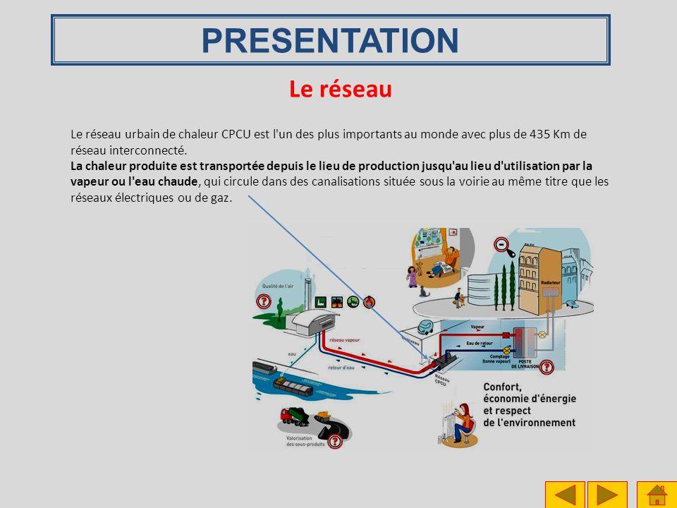 PRESENTATION Le réseau