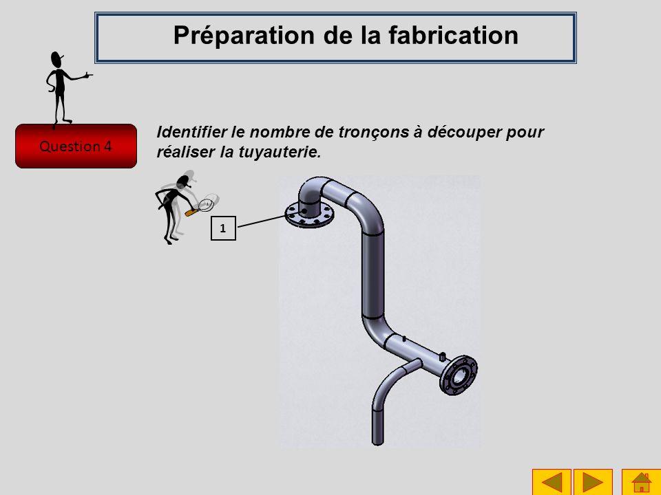 Préparation de la fabrication
