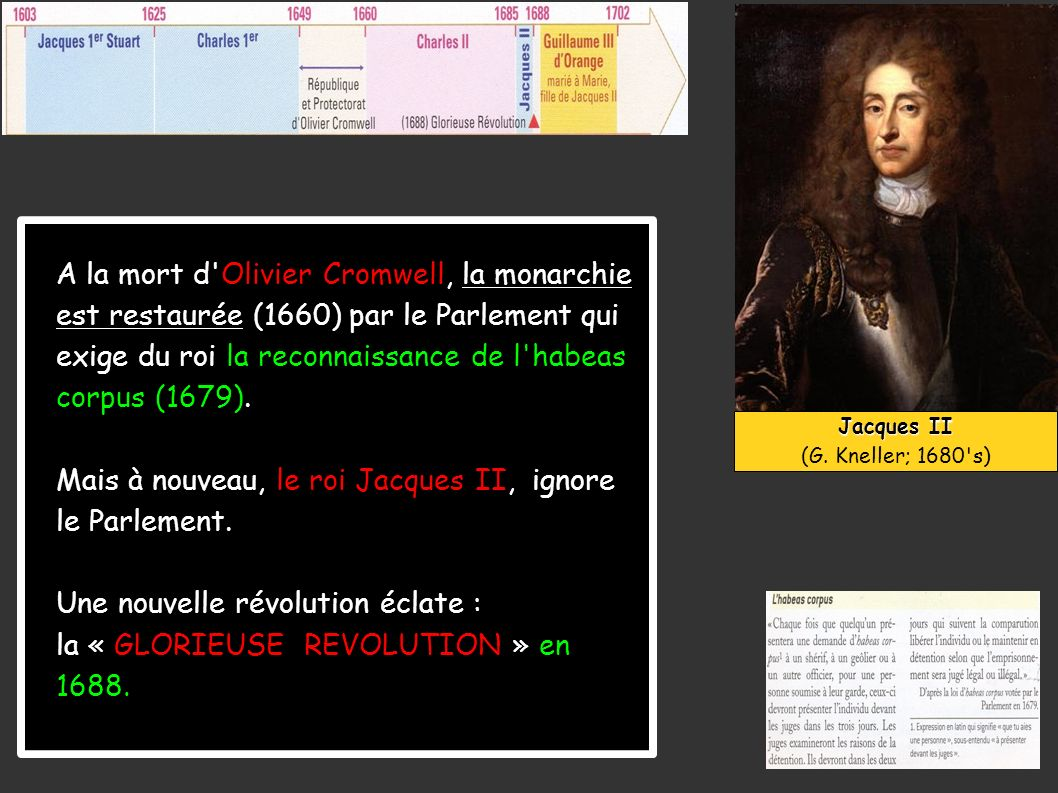 Mais à nouveau, le roi Jacques II, ignore le Parlement.