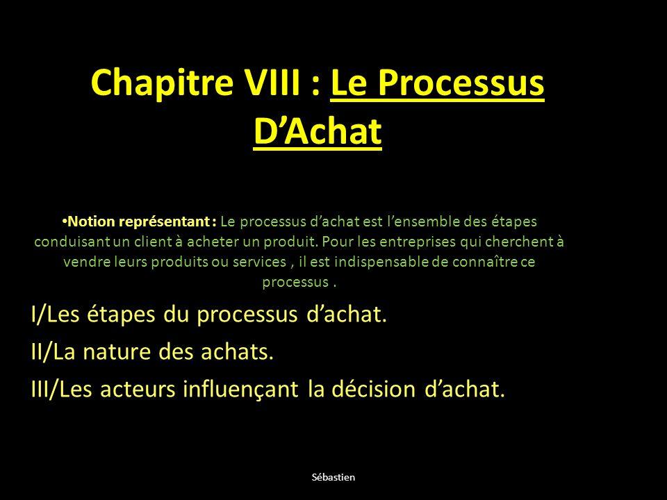 Chapitre VIII : Le Processus D'Achat