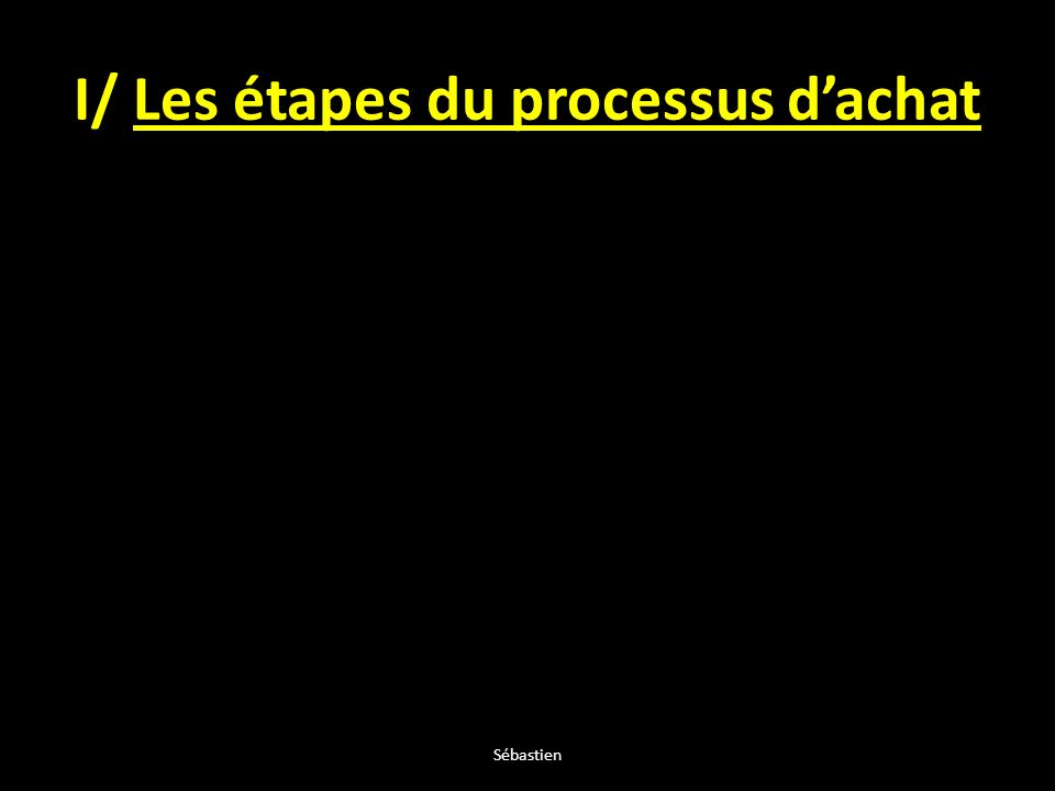 I/ Les étapes du processus d'achat