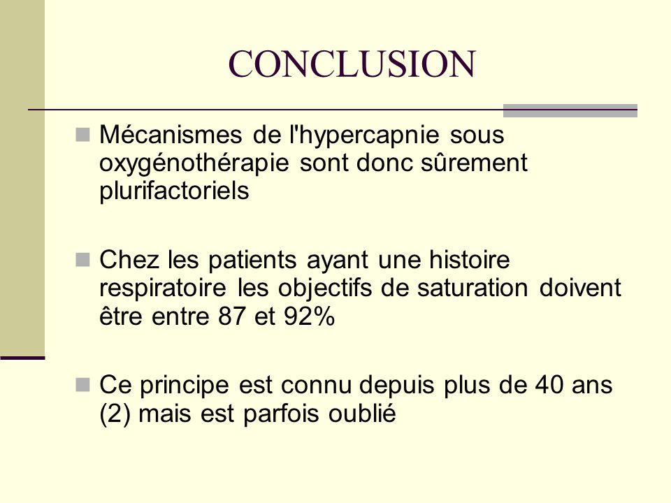 CONCLUSION Mécanismes de l hypercapnie sous oxygénothérapie sont donc sûrement plurifactoriels.
