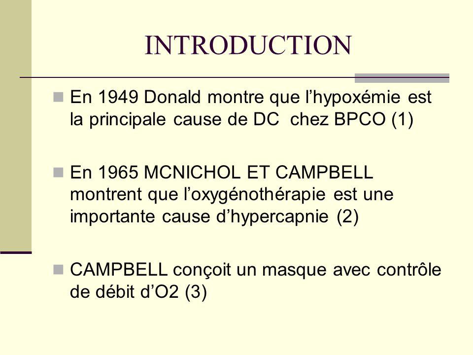 INTRODUCTION En 1949 Donald montre que l'hypoxémie est la principale cause de DC chez BPCO (1)