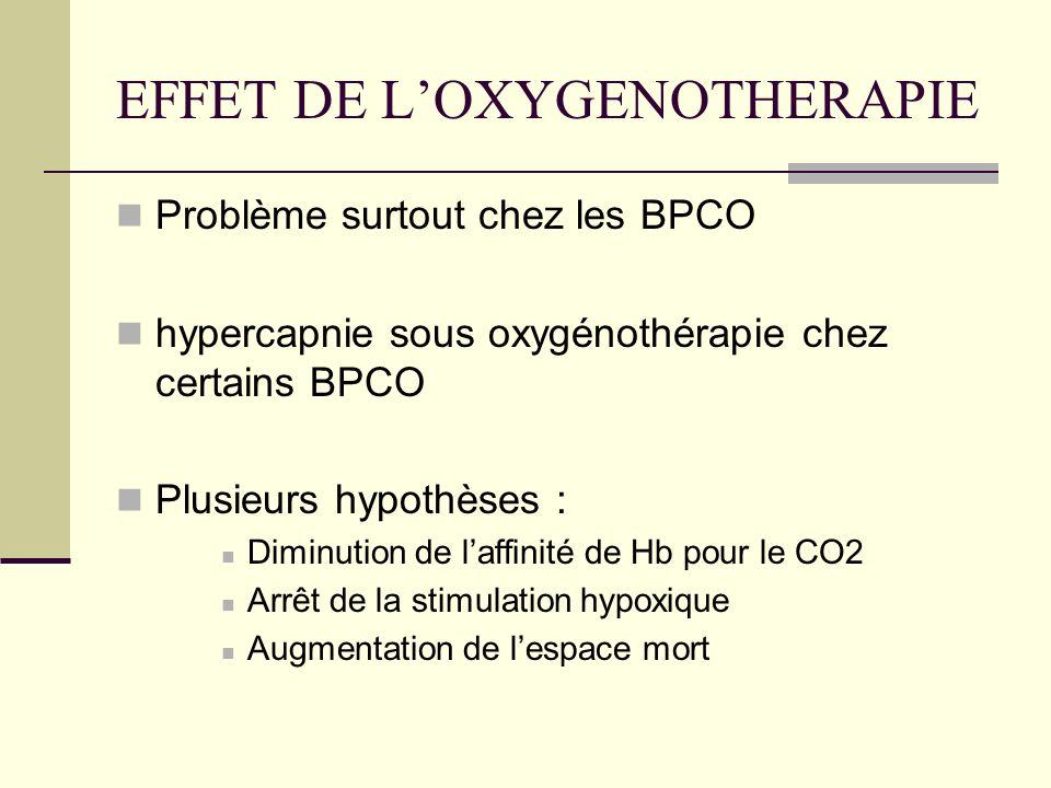 EFFET DE L'OXYGENOTHERAPIE