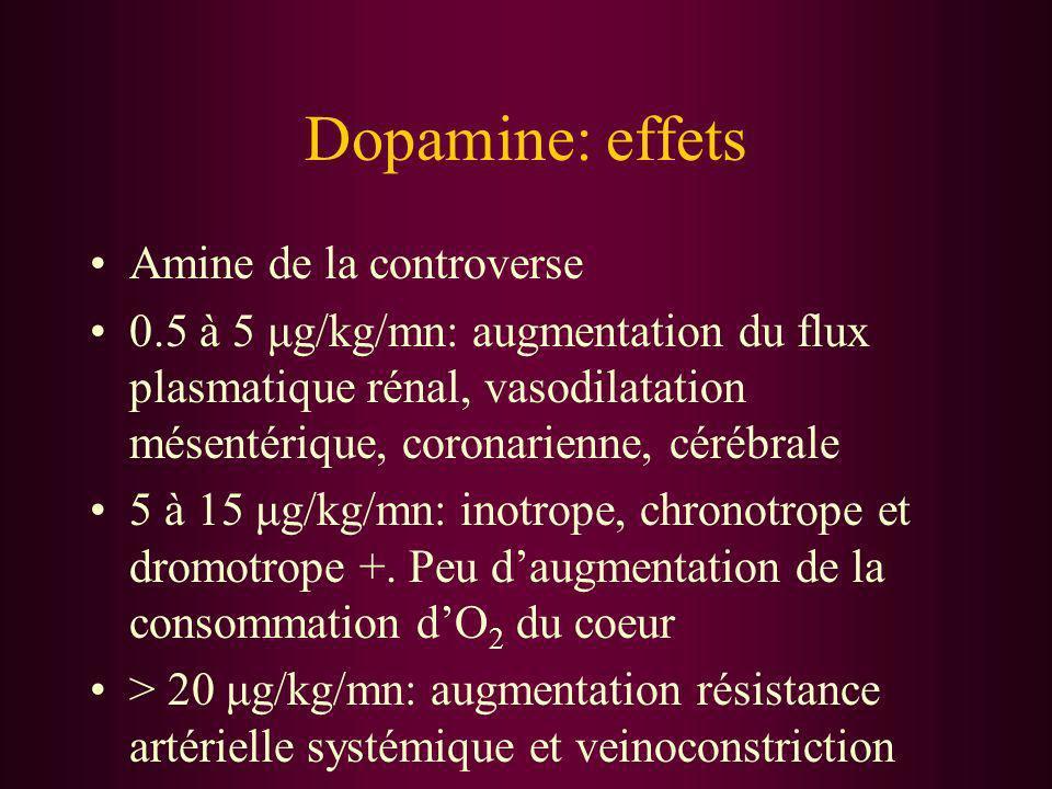 Dopamine: effets Amine de la controverse