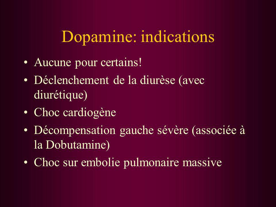 Dopamine: indications