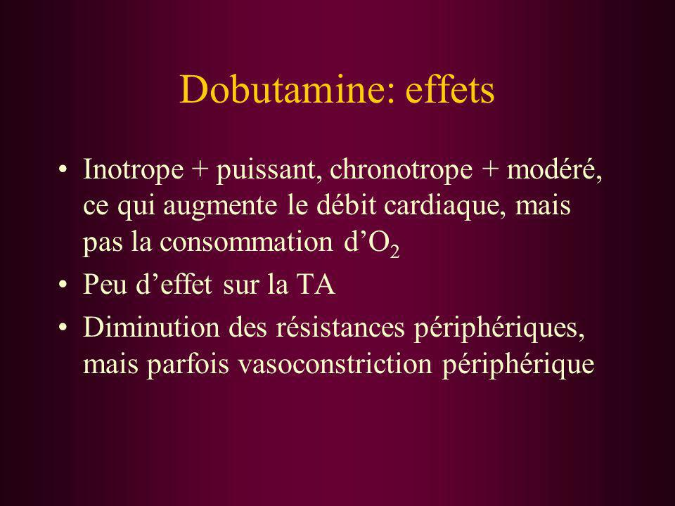 Dobutamine: effets Inotrope + puissant, chronotrope + modéré, ce qui augmente le débit cardiaque, mais pas la consommation d'O2.