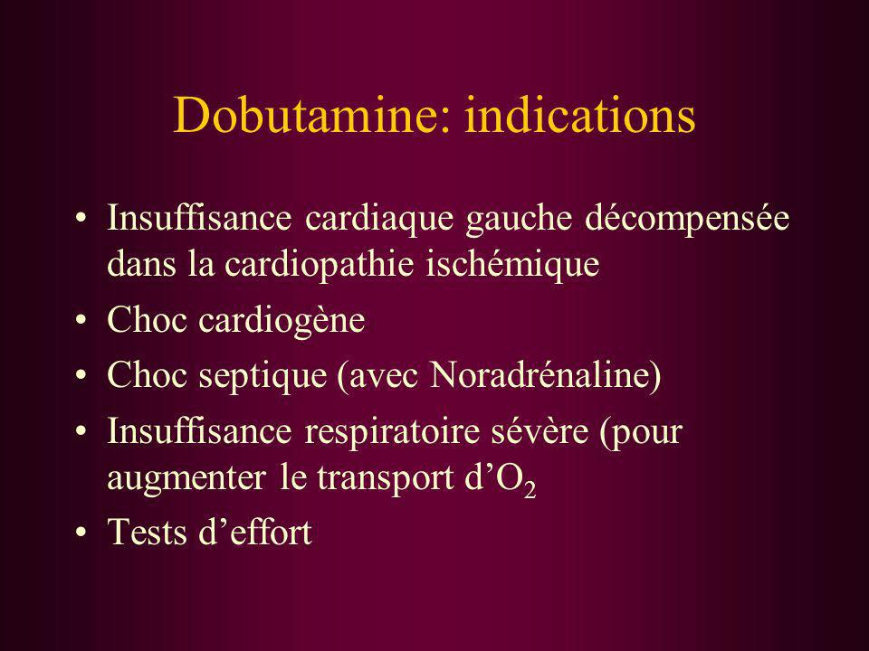 Dobutamine: indications