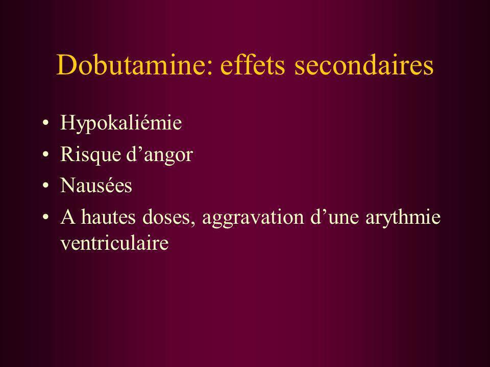 Dobutamine: effets secondaires