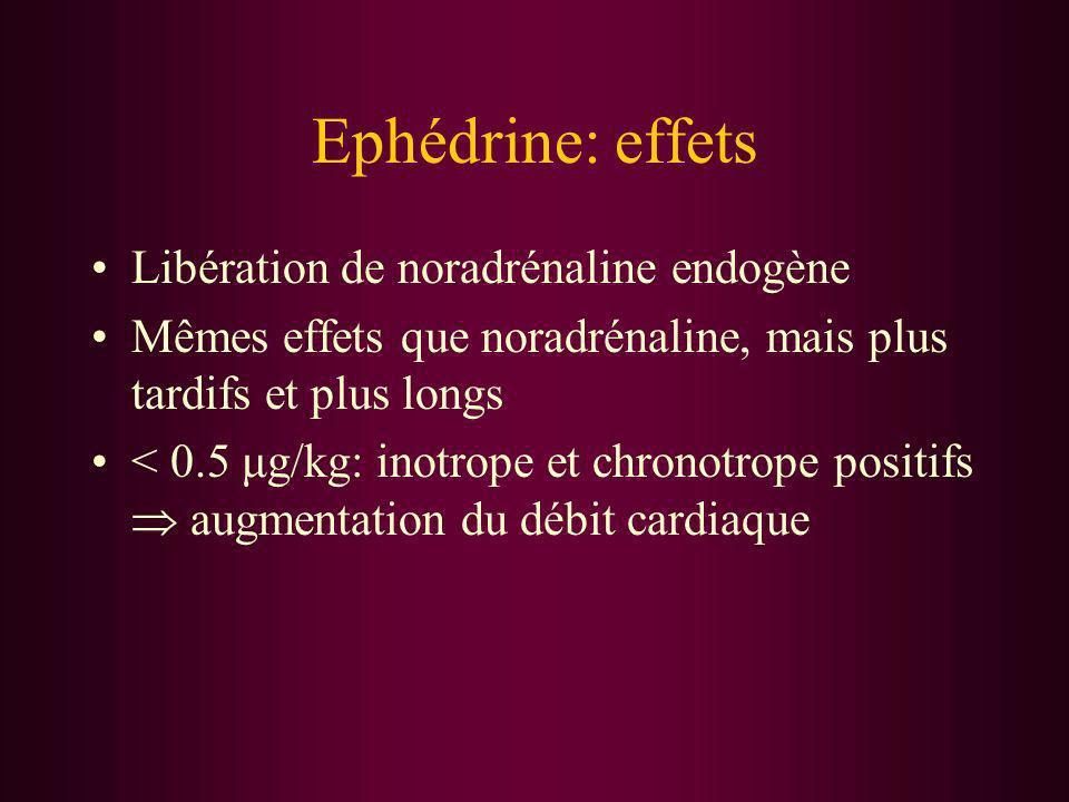 Ephédrine: effets Libération de noradrénaline endogène