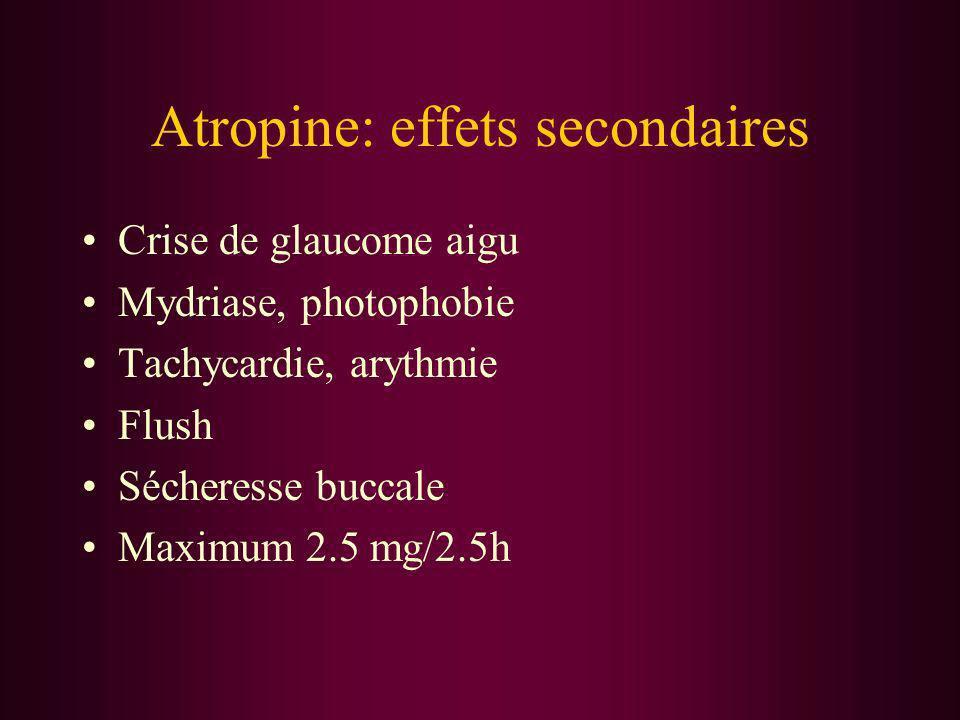 Atropine: effets secondaires