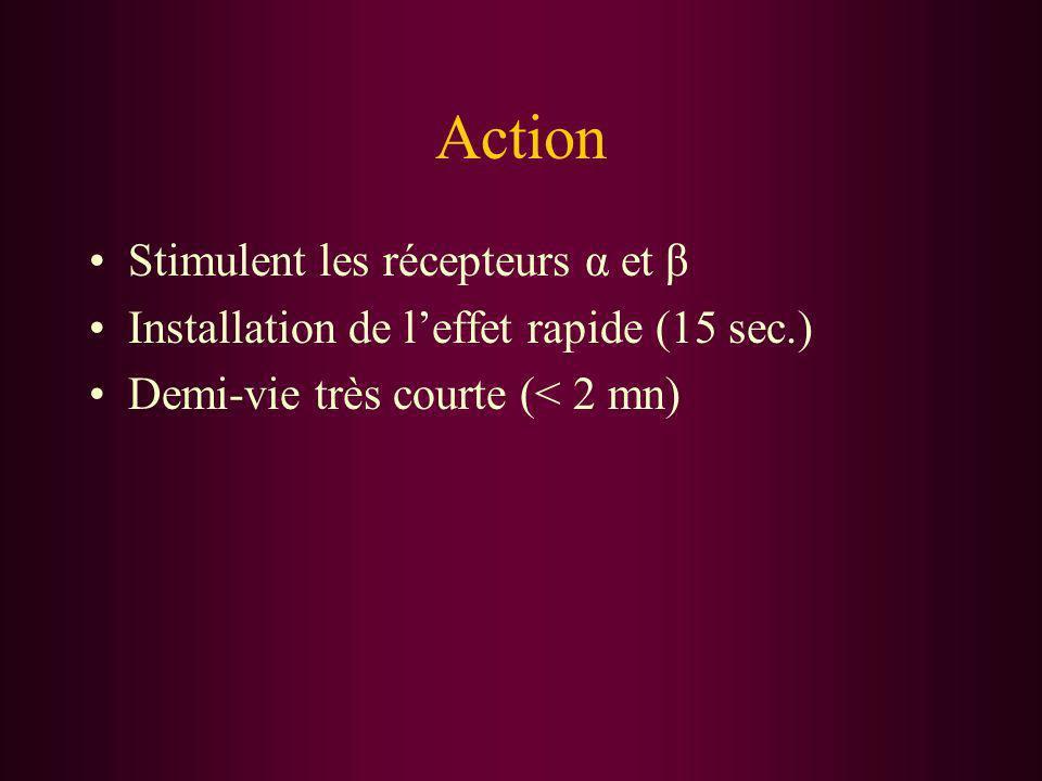 Action Stimulent les récepteurs α et β
