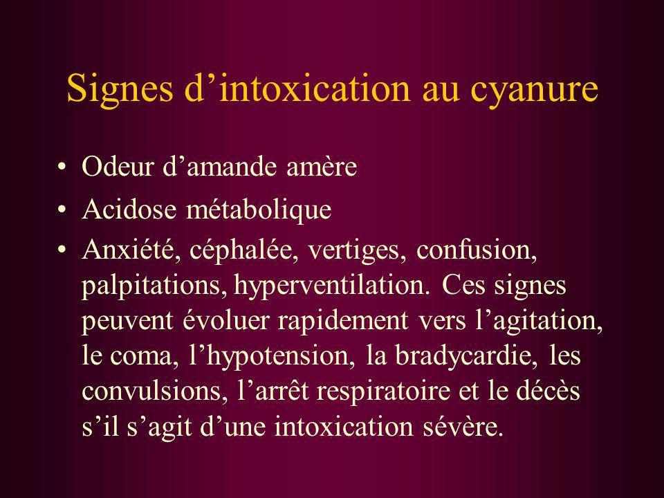 Signes d'intoxication au cyanure