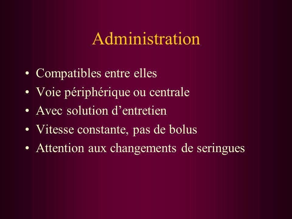 Administration Compatibles entre elles Voie périphérique ou centrale