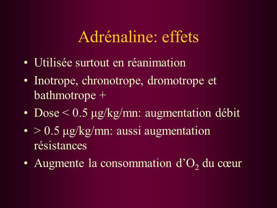 Adrénaline: effets Utilisée surtout en réanimation
