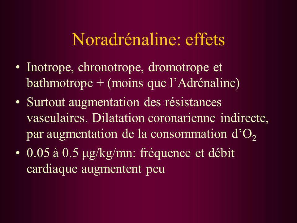 Noradrénaline: effets