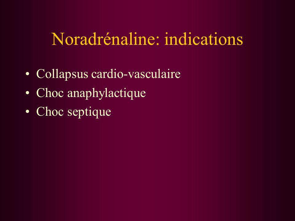Noradrénaline: indications