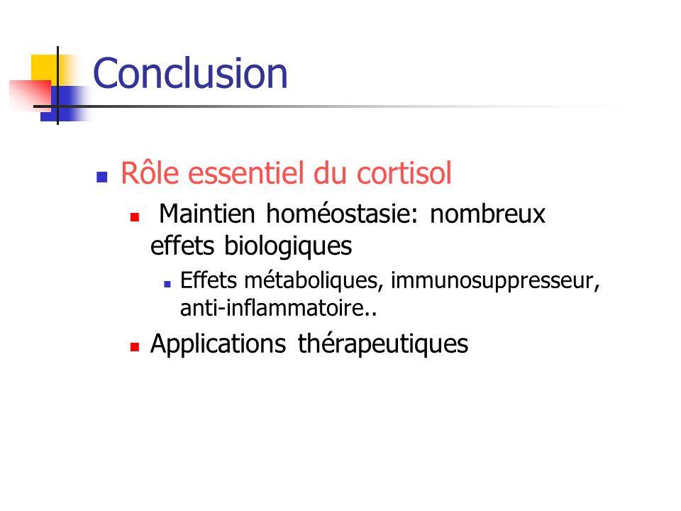 Conclusion Rôle essentiel du cortisol