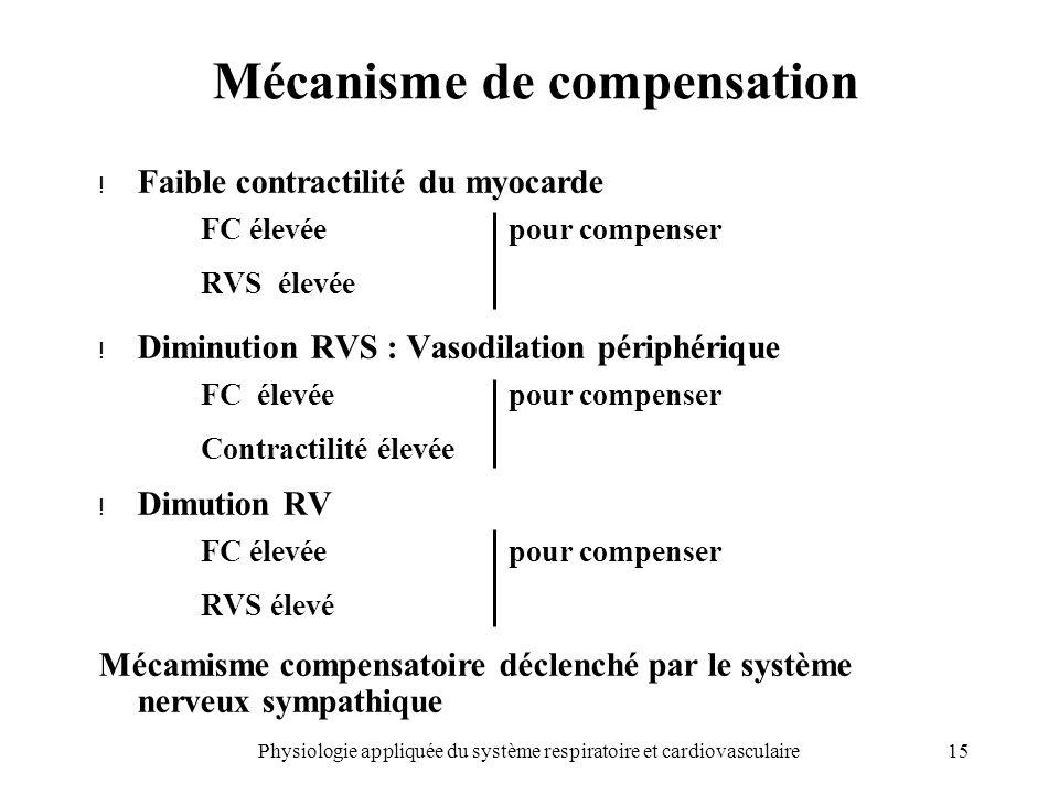 Mécanisme de compensation