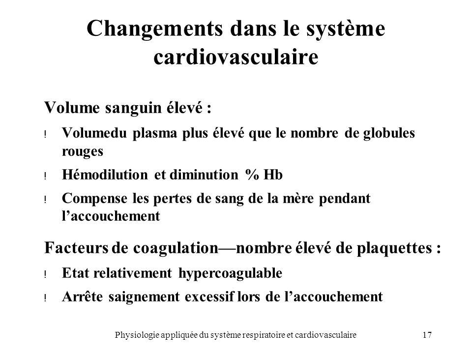 Changements dans le système cardiovasculaire