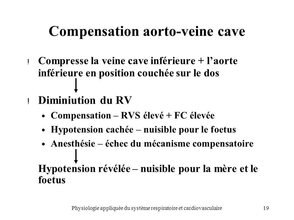 Compensation aorto-veine cave