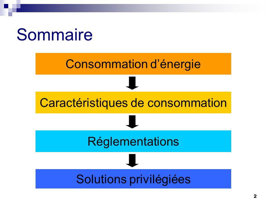 Sommaire Consommation d'énergie Caractéristiques de consommation
