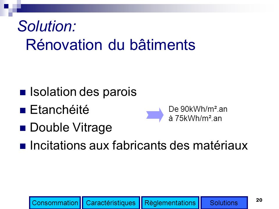 Solution: Rénovation du bâtiments