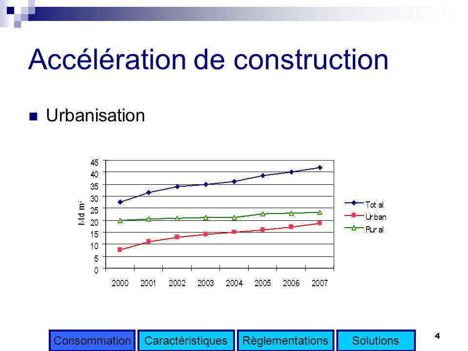 Accélération de construction