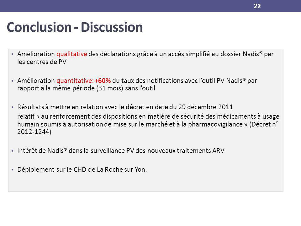 Conclusion - Discussion
