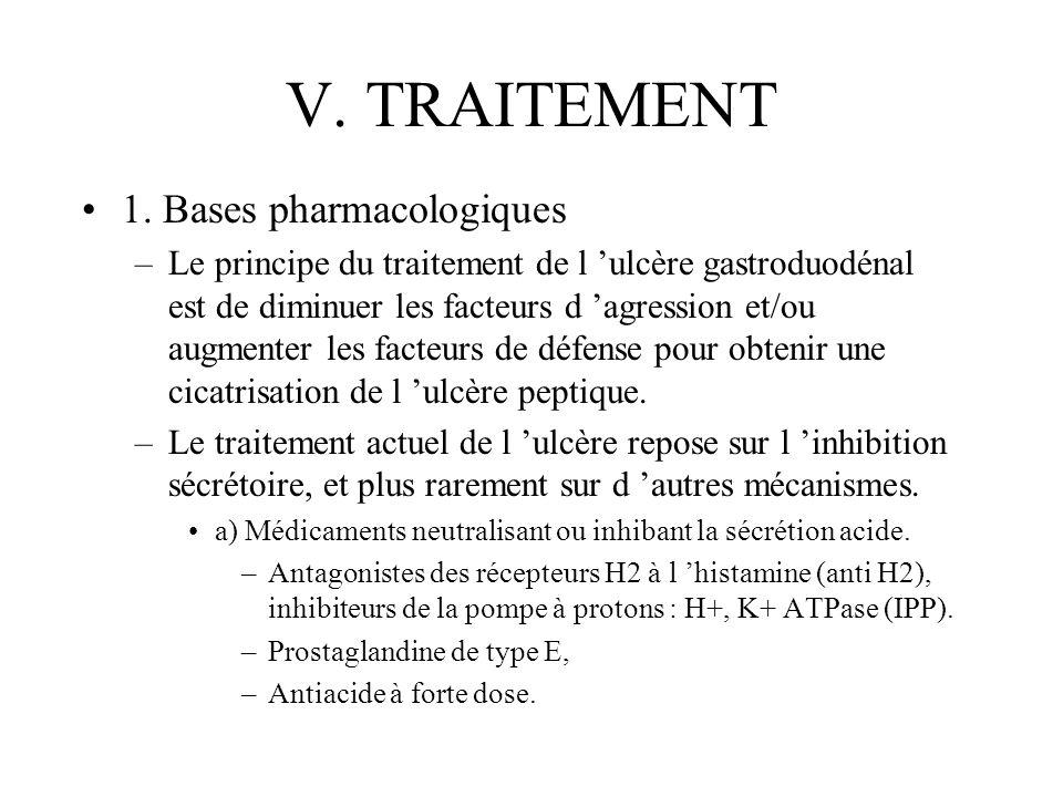 V. TRAITEMENT 1. Bases pharmacologiques