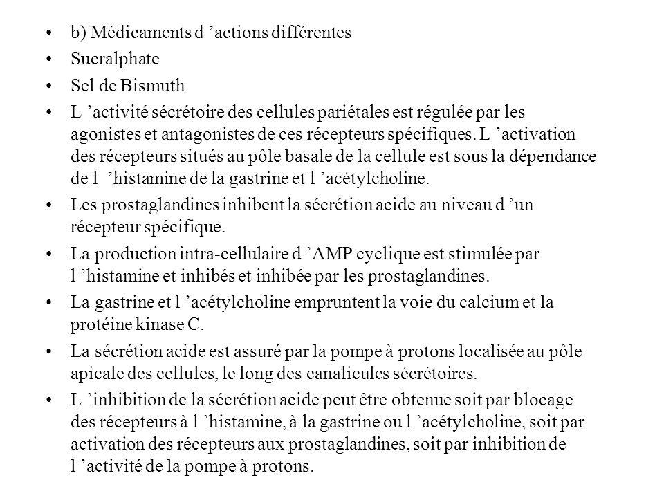 b) Médicaments d 'actions différentes