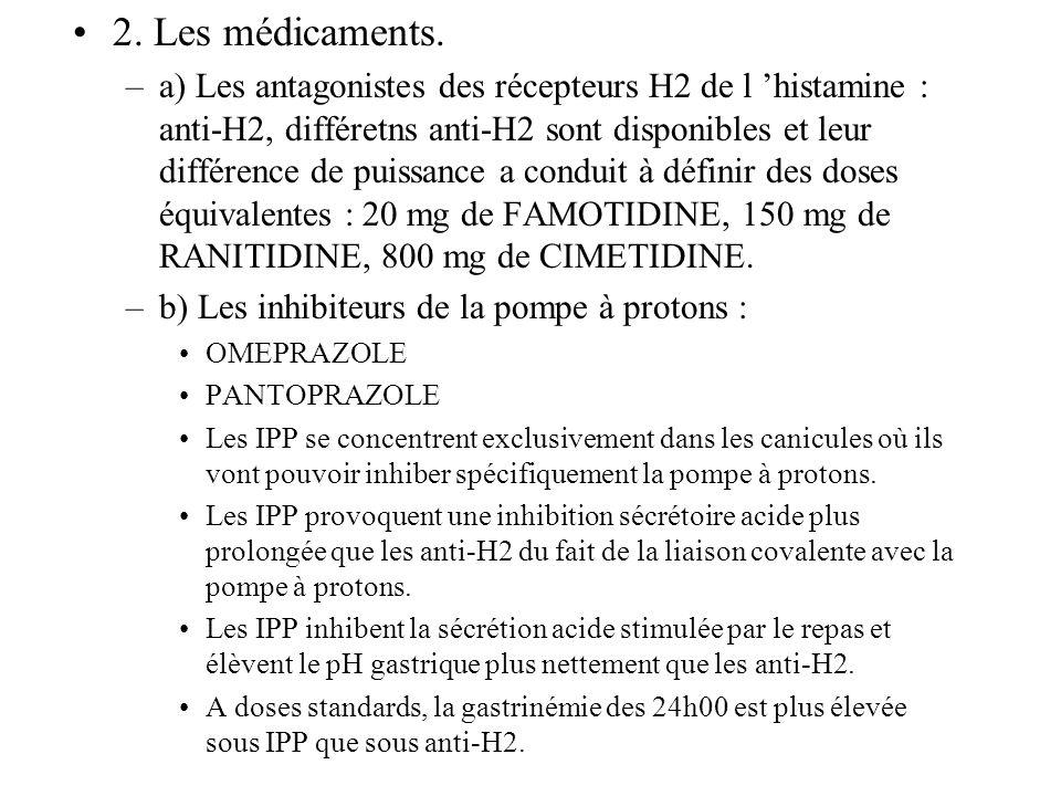 2. Les médicaments.