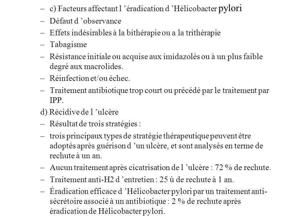 c) Facteurs affectant l 'éradication d 'Hélicobacter pylori