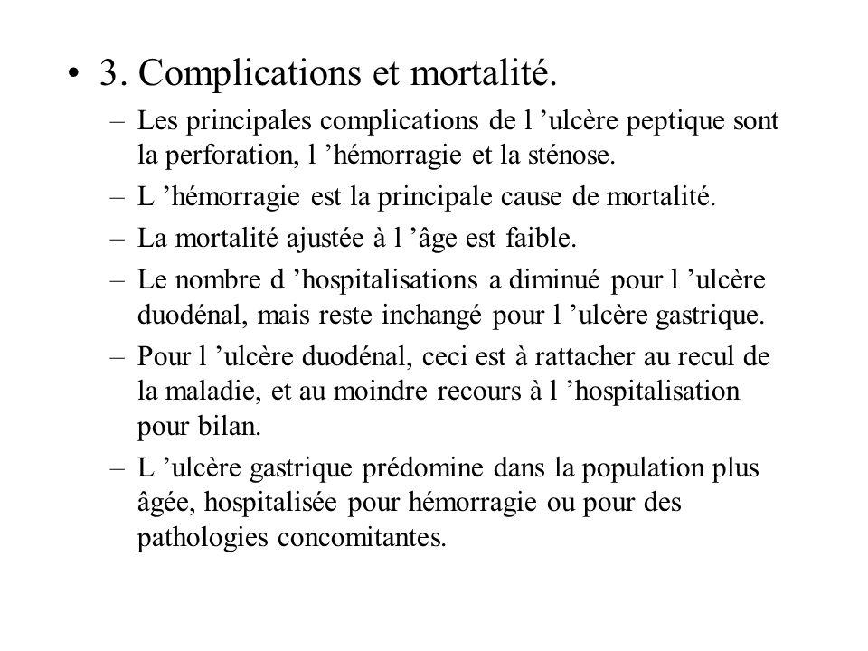 3. Complications et mortalité.