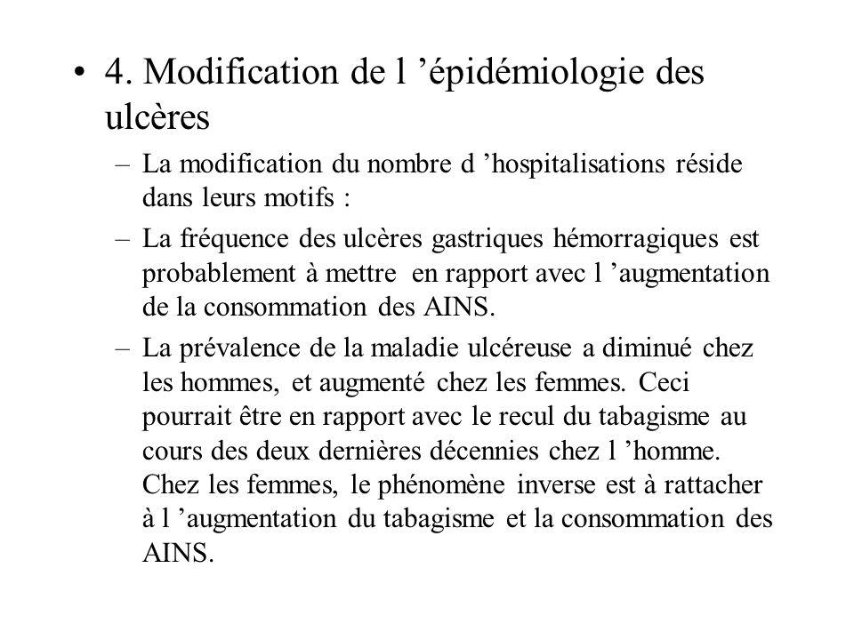 4. Modification de l 'épidémiologie des ulcères