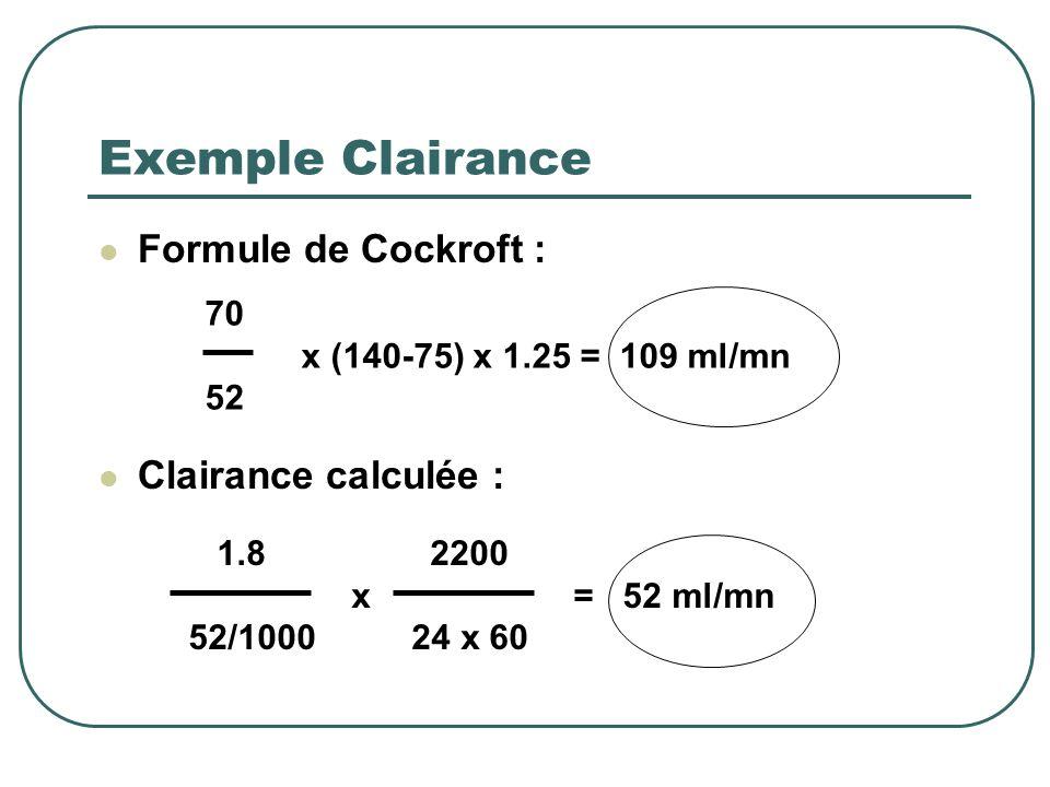 Exemple Clairance Formule de Cockroft : Clairance calculée : 70