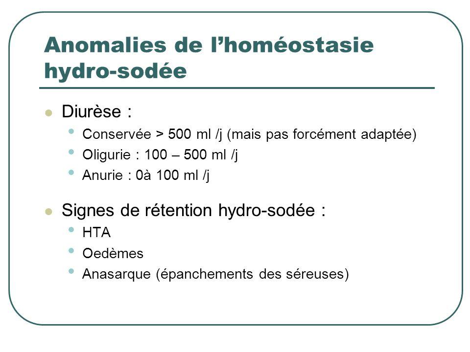 Anomalies de l'homéostasie hydro-sodée