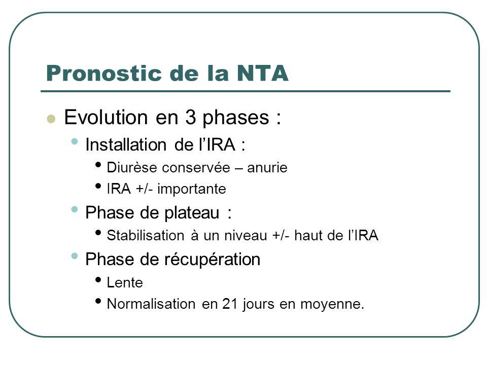 Pronostic de la NTA Evolution en 3 phases : Installation de l'IRA :
