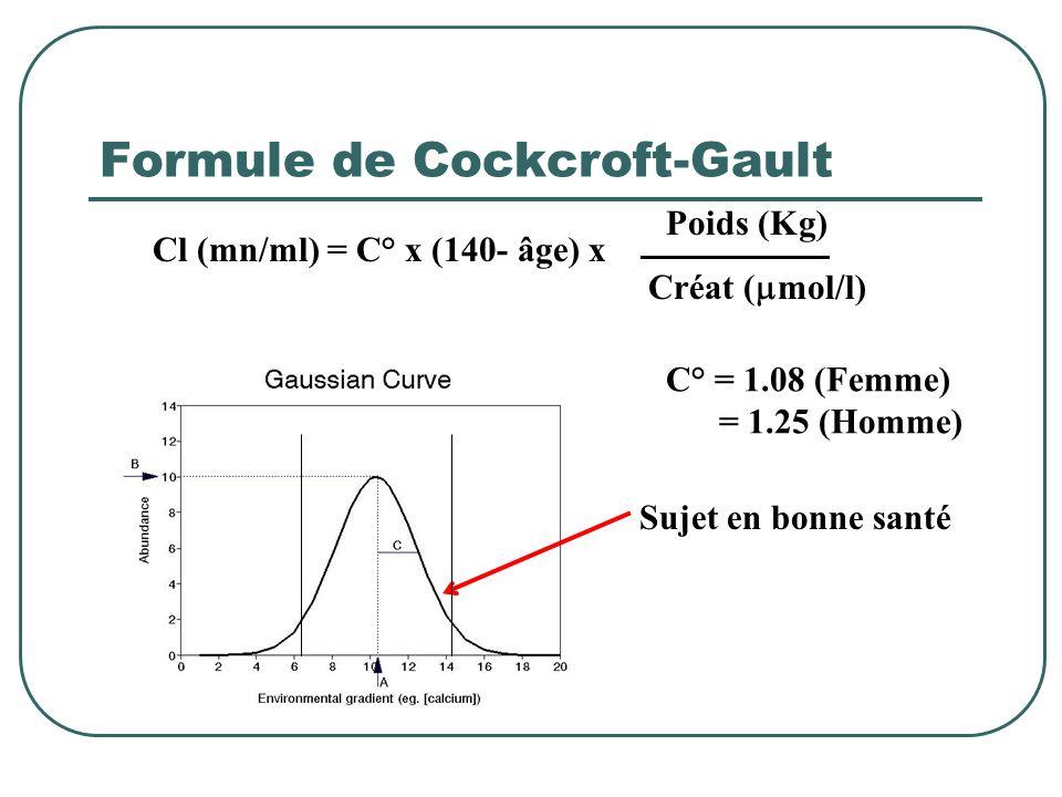 Formule de Cockcroft-Gault
