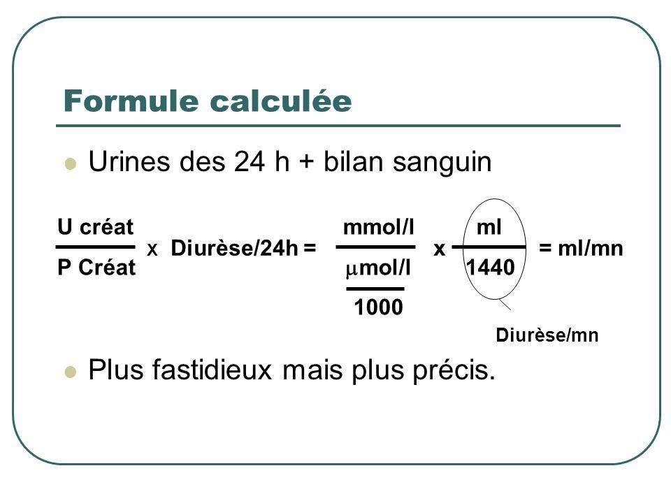 Formule calculée Urines des 24 h + bilan sanguin