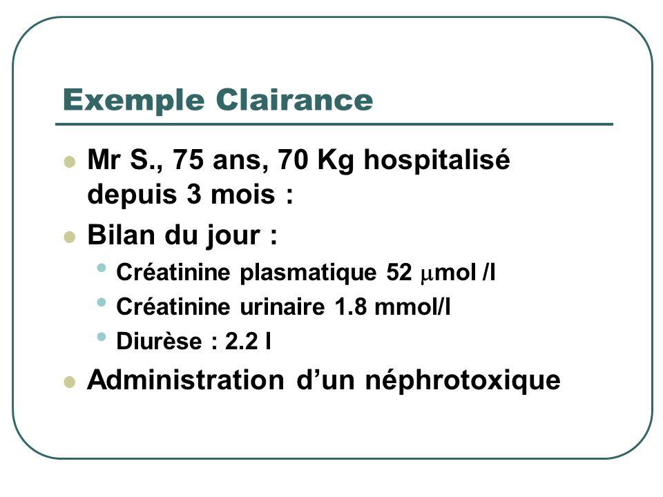 Exemple Clairance Mr S., 75 ans, 70 Kg hospitalisé depuis 3 mois :