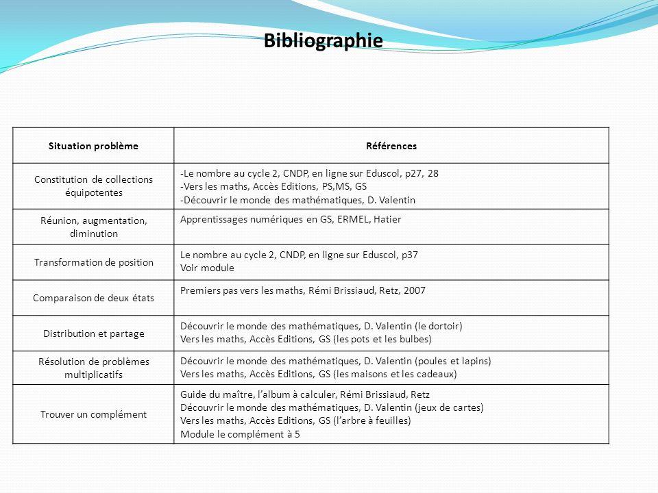Bibliographie Situation problème Références