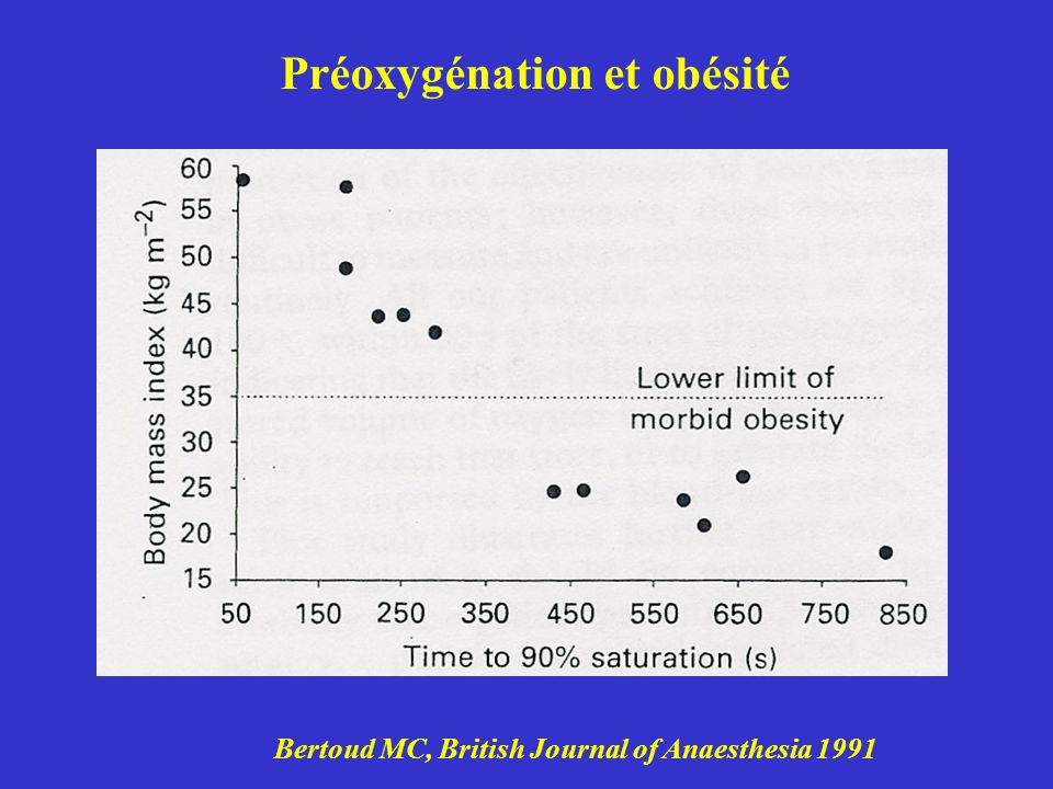 Préoxygénation et obésité