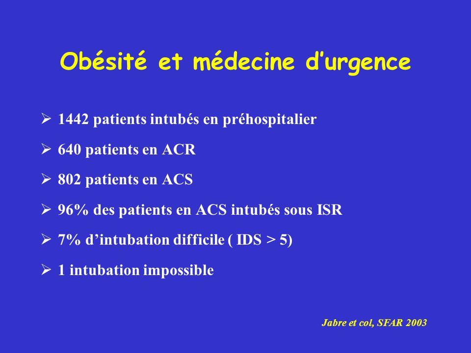 Obésité et médecine d'urgence