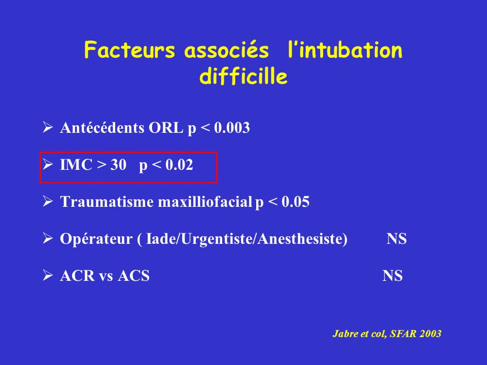 Facteurs associés l'intubation difficille