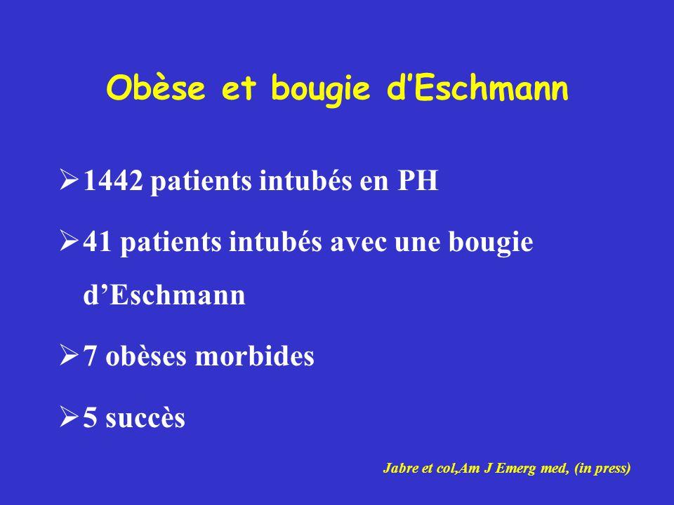 Obèse et bougie d'Eschmann