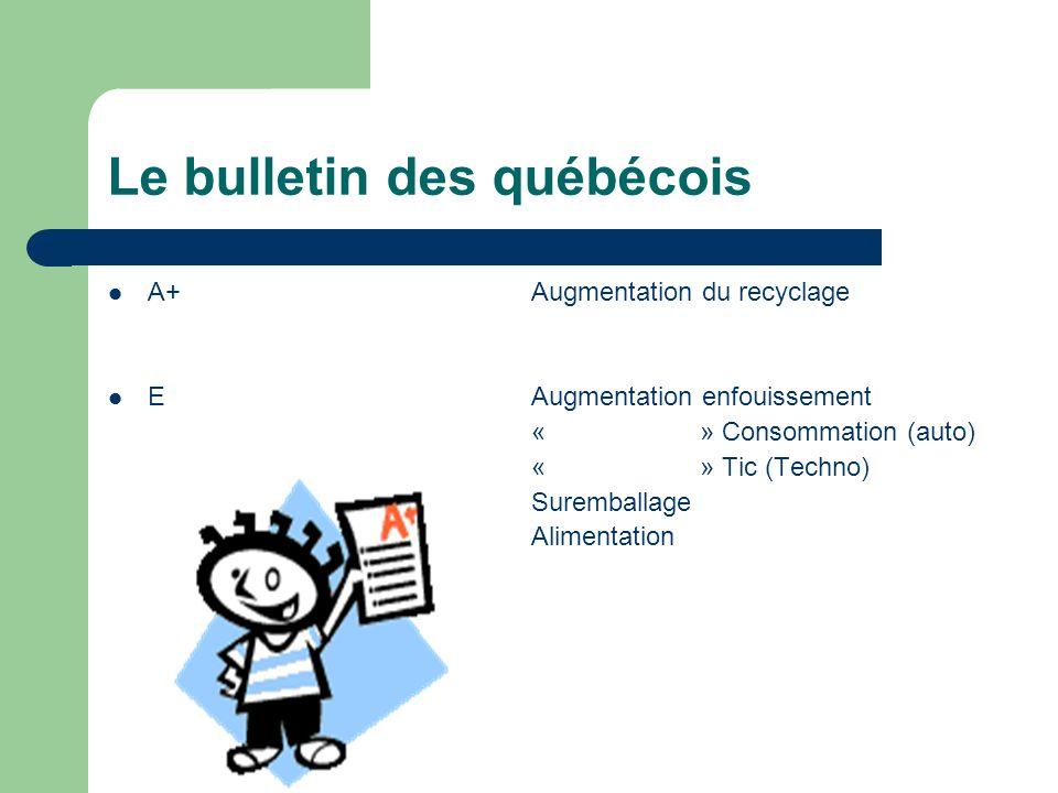 Le bulletin des québécois