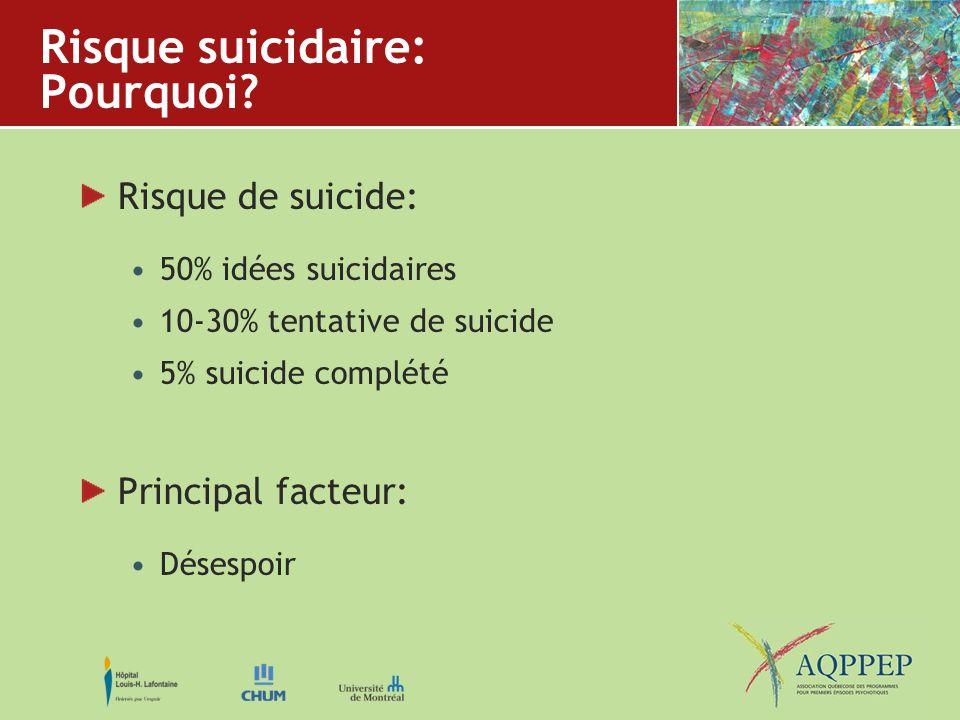 Risque suicidaire: Pourquoi