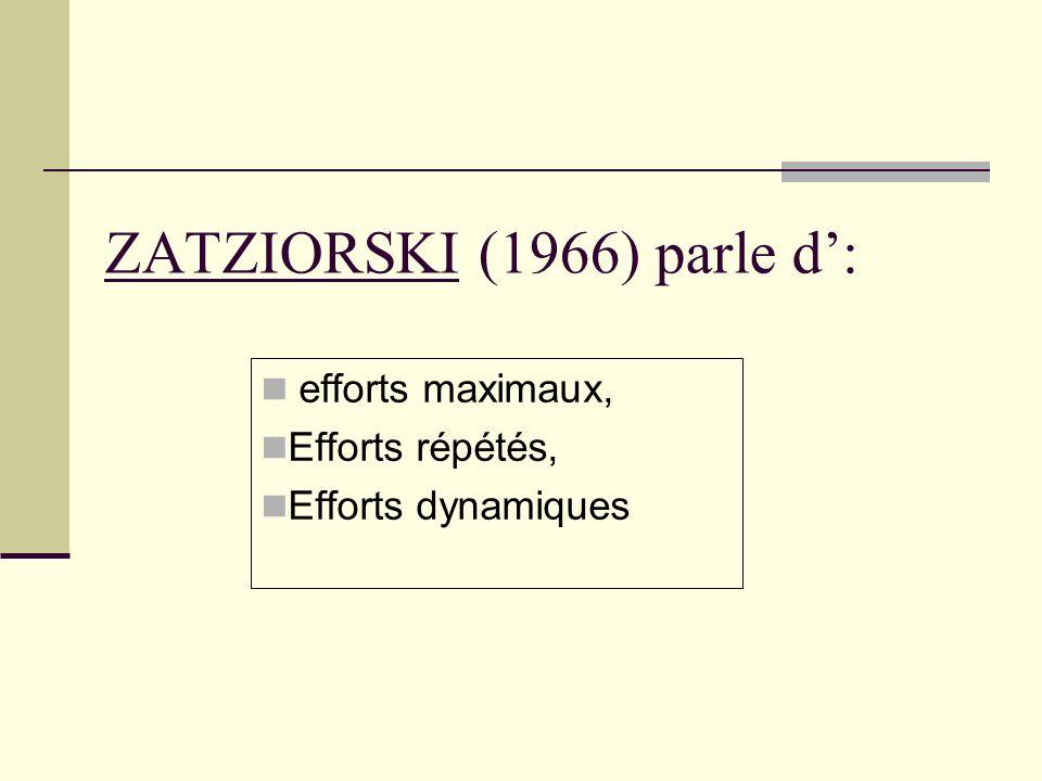 ZATZIORSKI (1966) parle d':