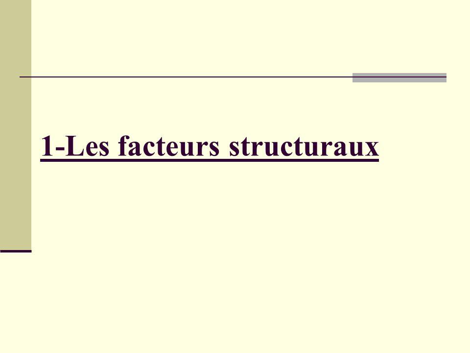 1-Les facteurs structuraux